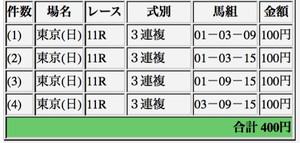 天皇賞・秋(G1)