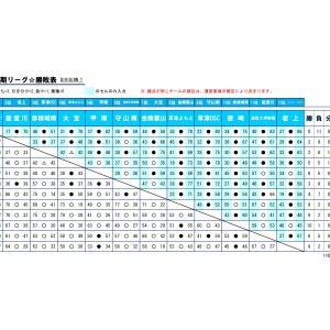 第43回 全関西ミニバスケットボール交歓大会