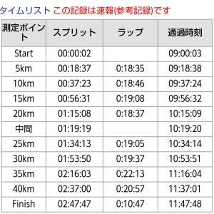 【撃沈?(ふ)】つくばマラソン【DNF(ユ)】