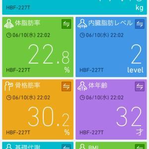 イマドキの体重計