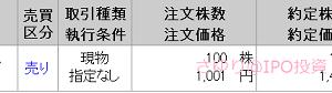 日本ホスピスHD 200株売却!