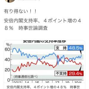 【悲報】アベ政権の支持率が上がりパヨクさんが「ありえない!」と発狂