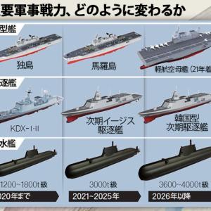 【お笑い韓国軍】軍備増強に5年間で300兆ウォン…原子力潜水艦も推進
