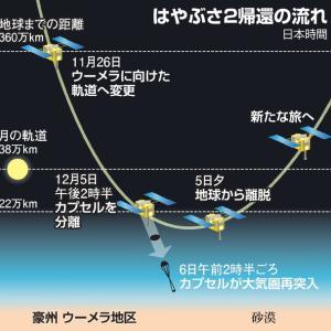 朝日新聞 「はやぶさ2、順調に地球まで来たが、まだ最後の最後でトラブって本体ごと大気圏突入あるで」