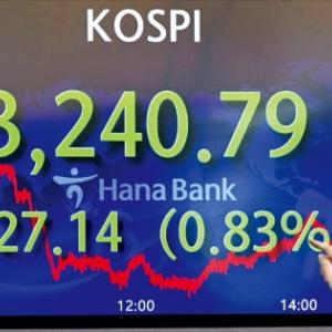 【自称G8】南アフリカより評価低かった…韓国証券市場のMSCI先進国指数編入が今年も失敗