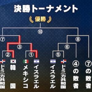 【東京オリンピック】野球 日本 延長サヨナラ勝ちで準決勝へ!4日夜勝っても負けても不快な韓国と対戦へ