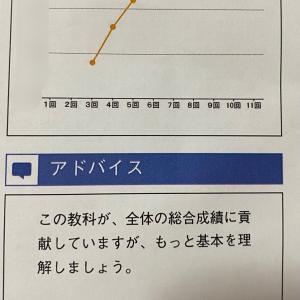 【アタックテスト第6回】
