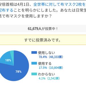 安倍の布マスクを使用しますか→日本国民の78%が使用しない「ダサい」「意味なさそう」「臭そう」 |  WHOが布マスクは「ほとんどの場合適正に消毒して再使用できないし