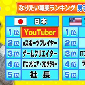 日米の中学生がなりたいと考えてる職業ランキングの比較 |  日本のランキングは要するに楽して金欲しいって事か