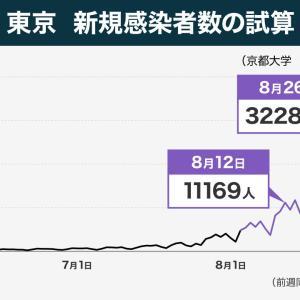 西浦教授「今月末には、東京+30000になりまぁす。」    週刊新潮      ならなかったら責任とれ