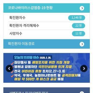 韓国コロナウイルス19が…消毒ジェル買いました。