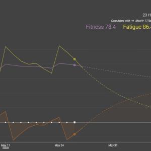 暑かった by 45歳からのフルマラソン挑戦