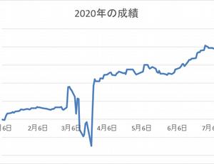 2020年7月の収支~シストレ編~