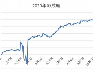 2020年10月の収支~シストレ編~