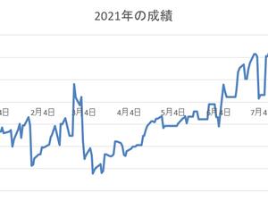 2021年7月の収支~シストレ編~