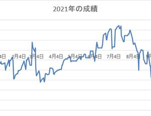 2021年9月の収支~シストレ編~