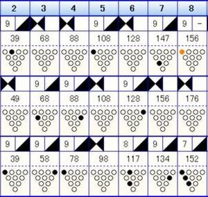 ボウリングのフリータイム(216)