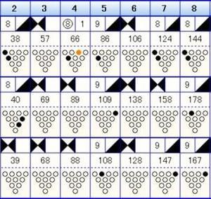 ボウリングのフリータイム (248)