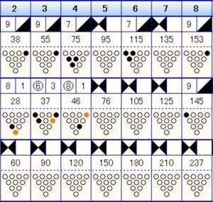 ボウリングのフリータイム (249)