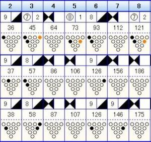 ボウリングのフリータイム (269)