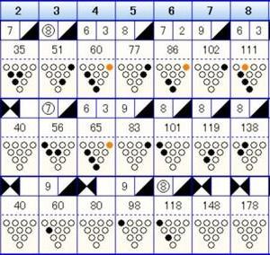 ボウリングのフリータイム (274)