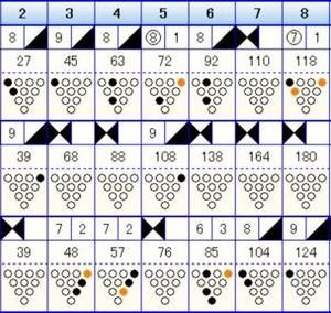 ボウリングのフリータイム (292)