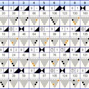 ボウリングのリーグ戦 (393)