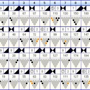ボウリングのリーグ戦 (397)