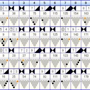 ボウリングのリーグ戦 (398)