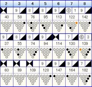 ボウリングのフリータイム(213)