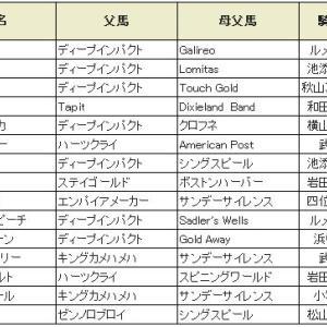 〔ローズステークス 2019〕血統予想展望・枠順確定/予想オッズ、春の牝馬クラシック上位馬登場!!