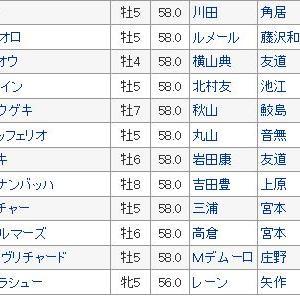 【宝塚記念 2019】血統予想・3連単買い目発表、私の夢はエタリオウ!!