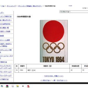 日本勢大活躍の東京オリンピック・・・・前回とは隔世の感!