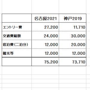 無理矢理納得材料探し ~名古屋ウィメンズマラソン2021~