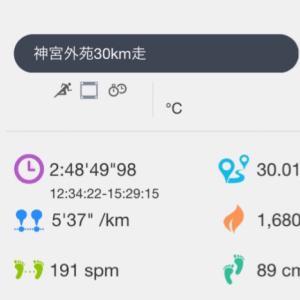 30km+25km+15km=不安~名古屋ウィメンズマラソン2019~