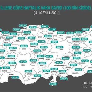 フィッチ社によるトルコ経済成長率予測の上方修正、8月の住宅価格指数、9月4~10日の県別10万人当たり週間KOVID-19新規感染者数、次の選挙の意味と第3勢力の大統領支持傾向、患者発生の555日目の状況