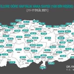 エルドーアン大統領のトルコ・アメリカ、トルコ・ロシア関係に関する発言とその雑感、県別10万人当たりKOVID-19新規感染者数、「ポスト・エルドーアン」の動き、トルコにおける新型コロナウイルス患者発生の563日目の状況