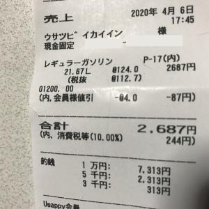 ガソリン価格下がったのはうれしいが・・・