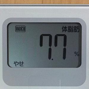 体脂肪率の測定は春までお休み