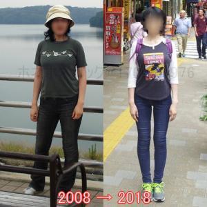 12キロダイエット・10年チャレンジ