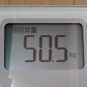 予測通りに体重が増えること