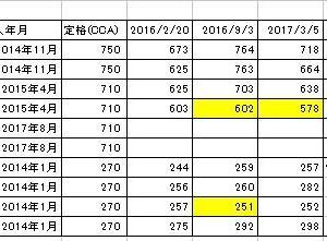 独立系1,2号機バッテリー定期点検 2020/12月版