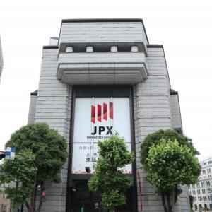 特別定額給付金が入金されたので、日本企業の応援を込めてMAXIS JPX日経インデックス400上場投信(1593)に投資しました