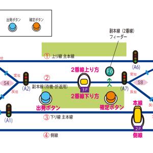 中間駅【レイアウト制御】