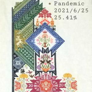 パンデミック 25%