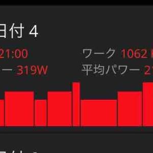 2/28(金) ローラー練
