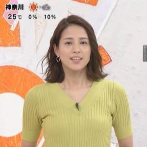 【めざましテレビ】フジ永島優美アナのムチムチときどき強調クビレニット【やっぱり巨乳!?】