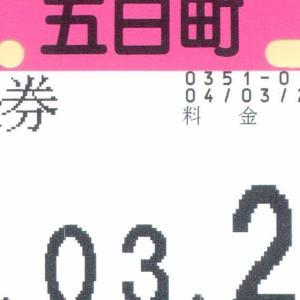 市場の立つ日取りから名づけられた地名のゲレンデは、三国街道の宿場町 - 五日町スキー場(新潟県)
