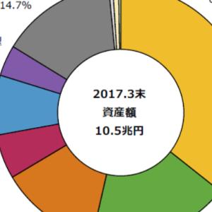 定年退職を迎えた社員たちに支払う退職金で、最近、その金額が減少し続けてい  るのを見るにつけ、日本企業の衰退は必然だろう - 確定拠出年金(そのほか  )