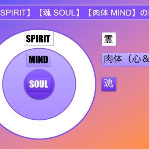 お詫びと訂正(魂と肉体の関係)